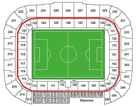 Нью-Йорк Ред Буллз Стадион